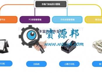 【永久会员免费】华易门店会员卡营销包更新【更新至V1.1.6】