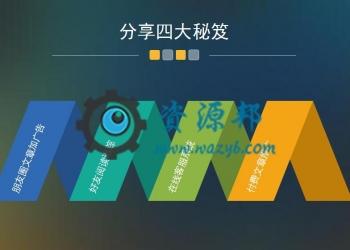 【永久会员专享】分享秘籍包更新【更新至V6.0.3版本】