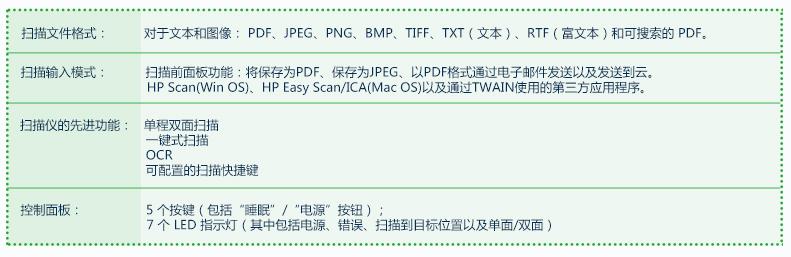 Hp Easy Scan Mac