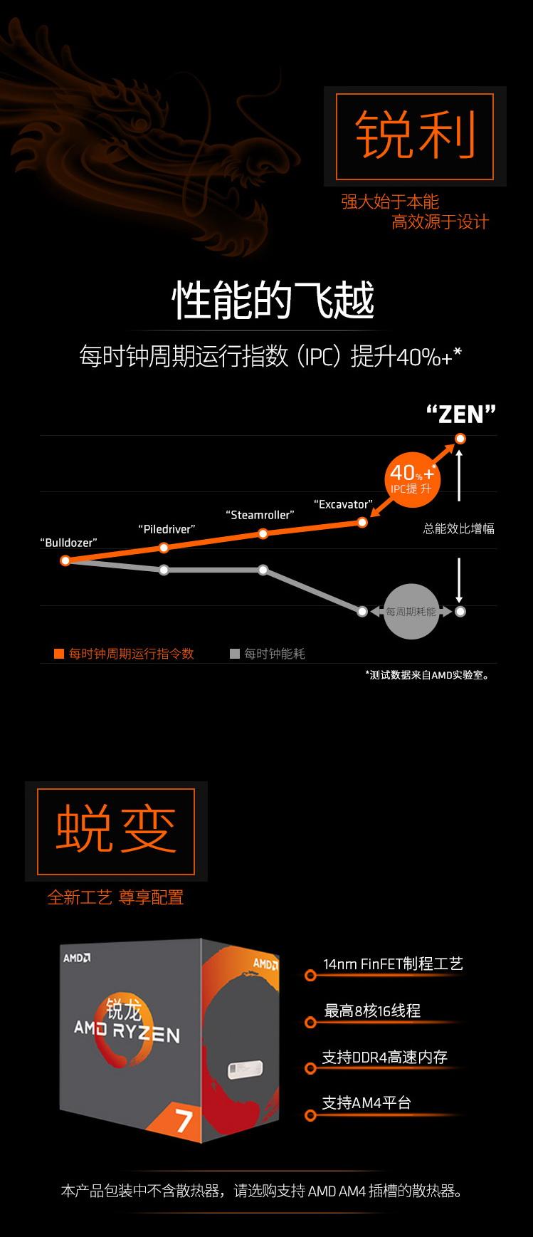 锐龙 AMD Ryzen 7 1700X 处理器8核 AM4接口