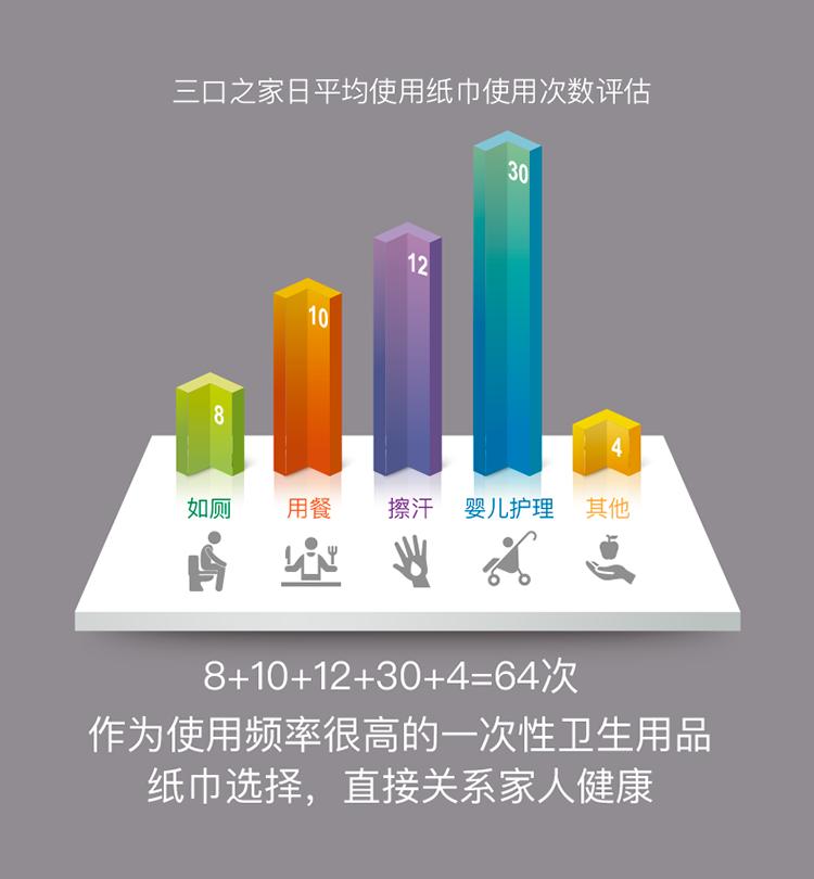 【苏宁专供】泉林本色秸秆卫生卷纸75节*12卷