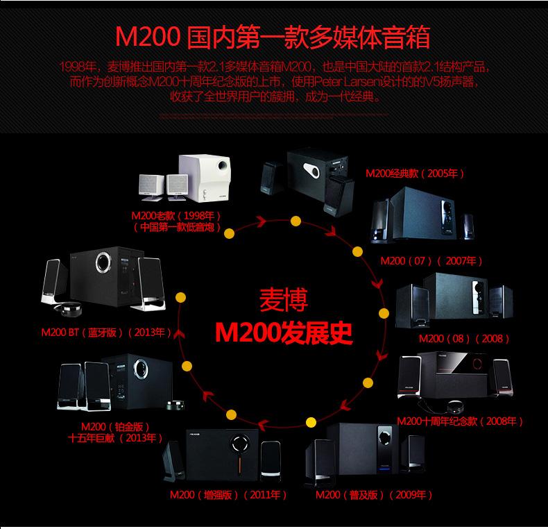 M200(09)详情-790px_06.jpg