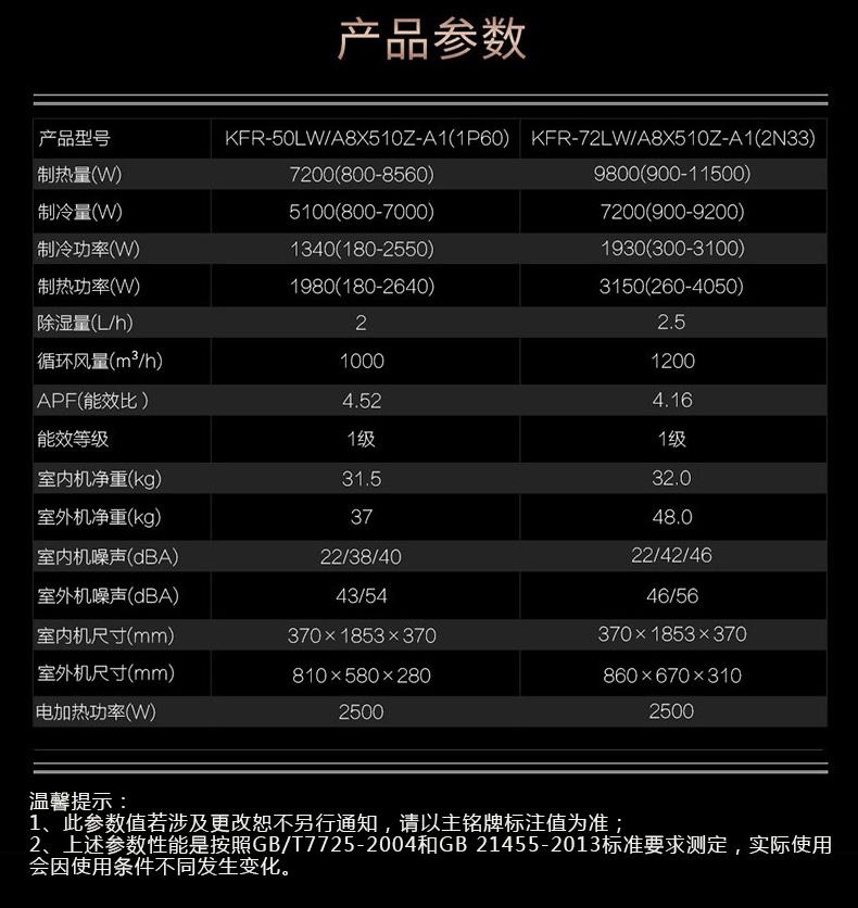 【苏宁专供】海信空调KFR-72LW/A8X510Z-A1(2N33)
