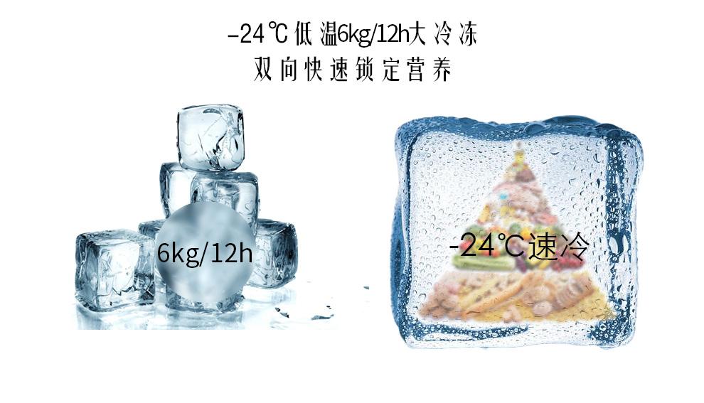 【苏宁专供】美菱冰箱BCD-221WP3B格调金
